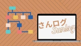 「さんログ」サイトマップ